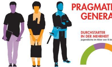 Pragmatische Macher - Shell Jugendstudie 2015
