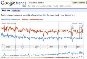 google-trends-deutschland