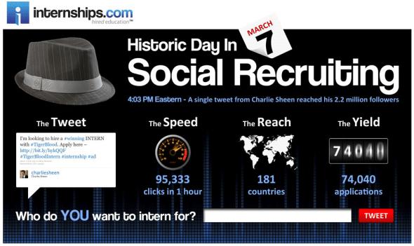 internship social recruiting Ein historischer Tag für Social Recruiting?!