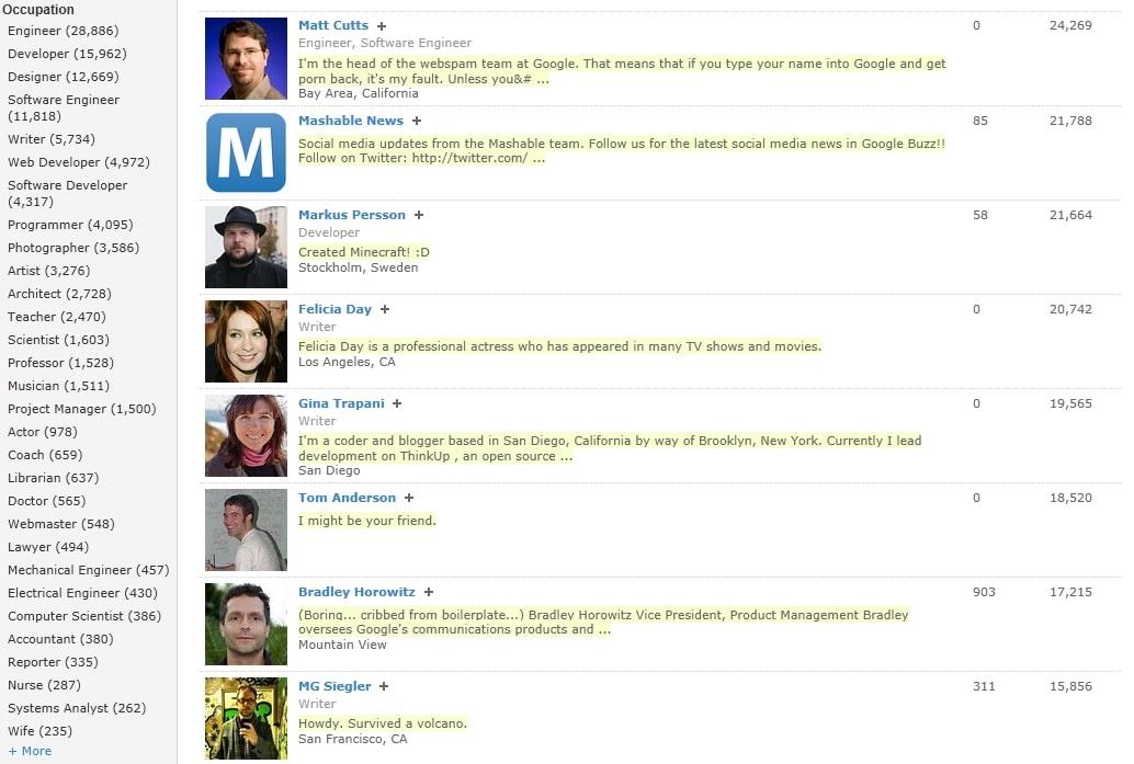 Mit Google+ Suchmaschinen lassen sich gezielt Profile durchsuchen