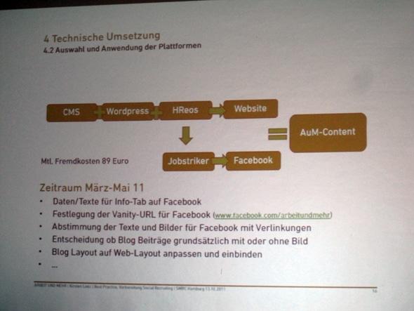 IMG 5922 Social Media Recruiting Conference #SMRC   Liveblog
