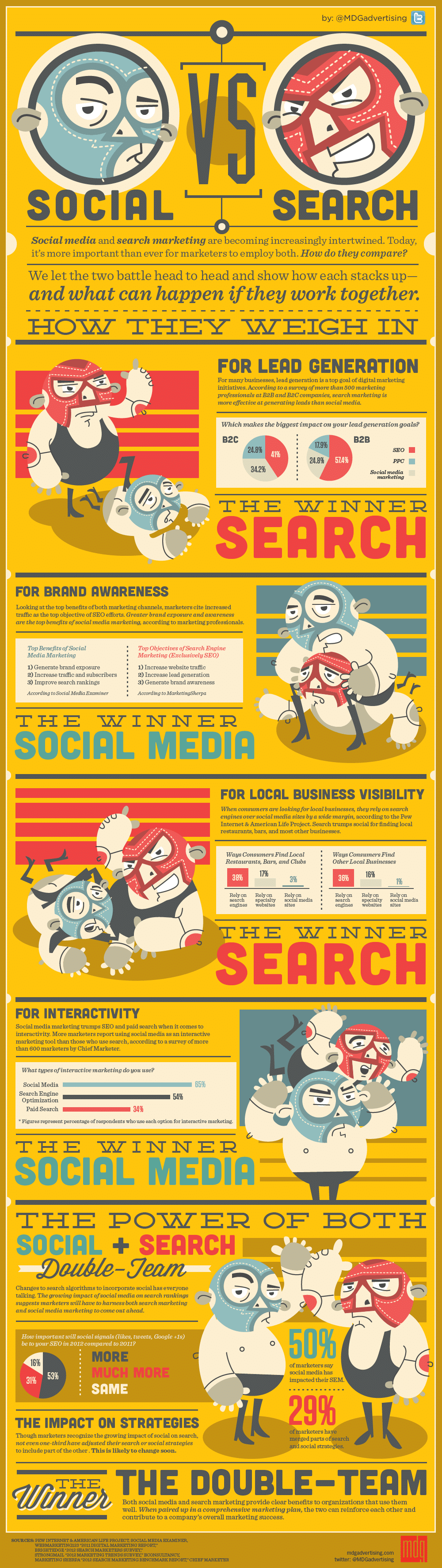 social vs search infographic Infografik: Social Media oder Suchmaschinenmarketing (SEO/SEM)?