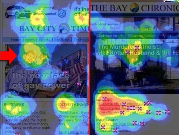 Eine Nahaufnahme wird zum Blickfang, wie diese Eyetracking-Heatmap beweist.