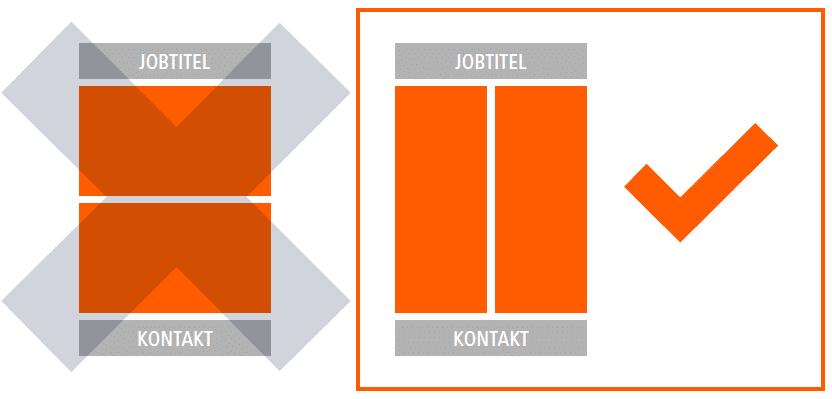 Sie optimale Gestaltung von Stellenanzeigen setzt auf zweispaltiges Design.