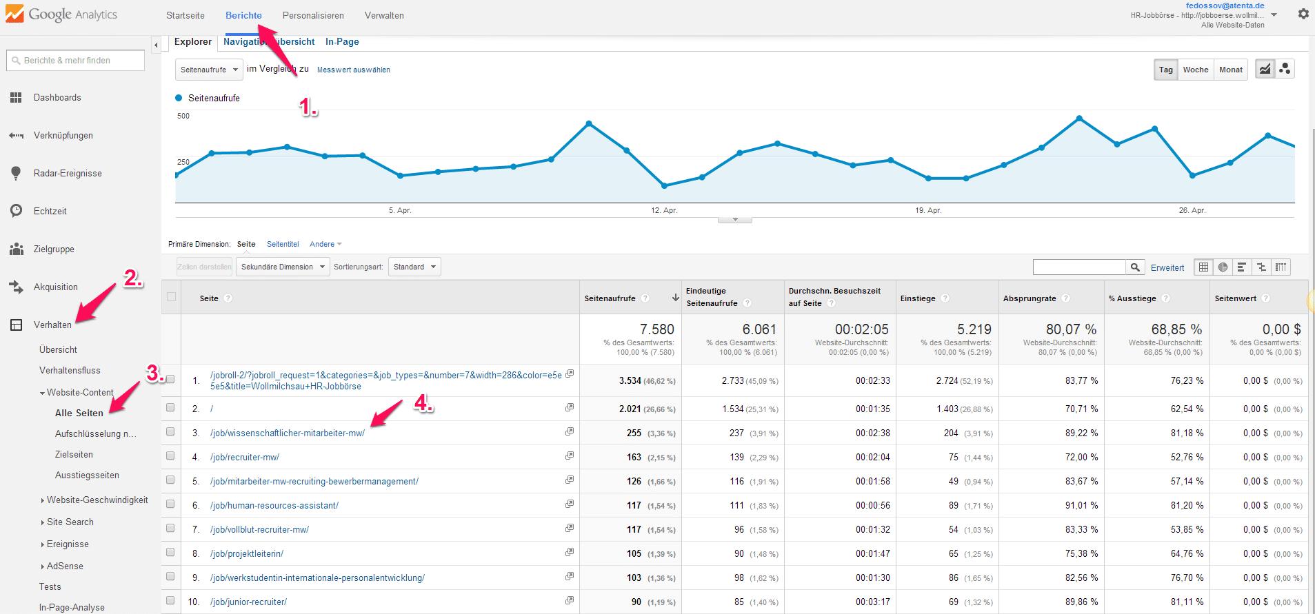Besonders relevant ist Google Analytics für Personaler bei der Auswertung von Klicks auf einzelne Stellenanzeigen.