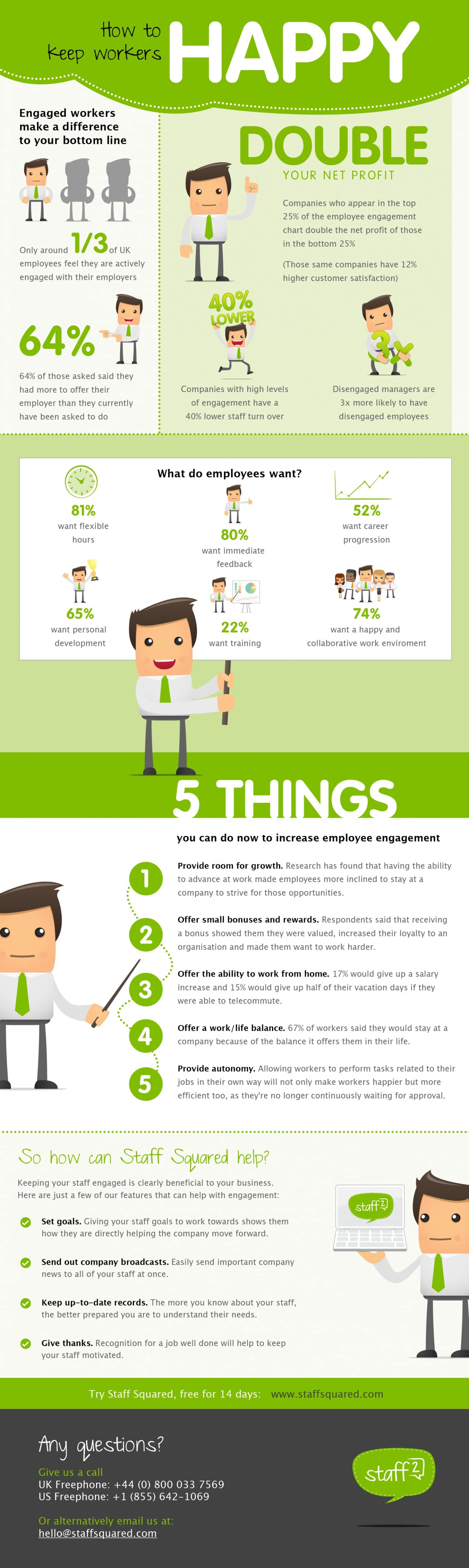 Why keeping your employees happy and engaged positively impacts your business