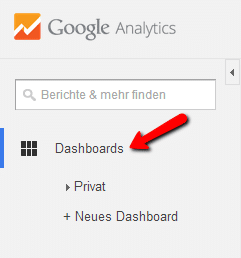 google analytics dashboard Alle Zahlen im Blick mit Google Analytics Dashboards