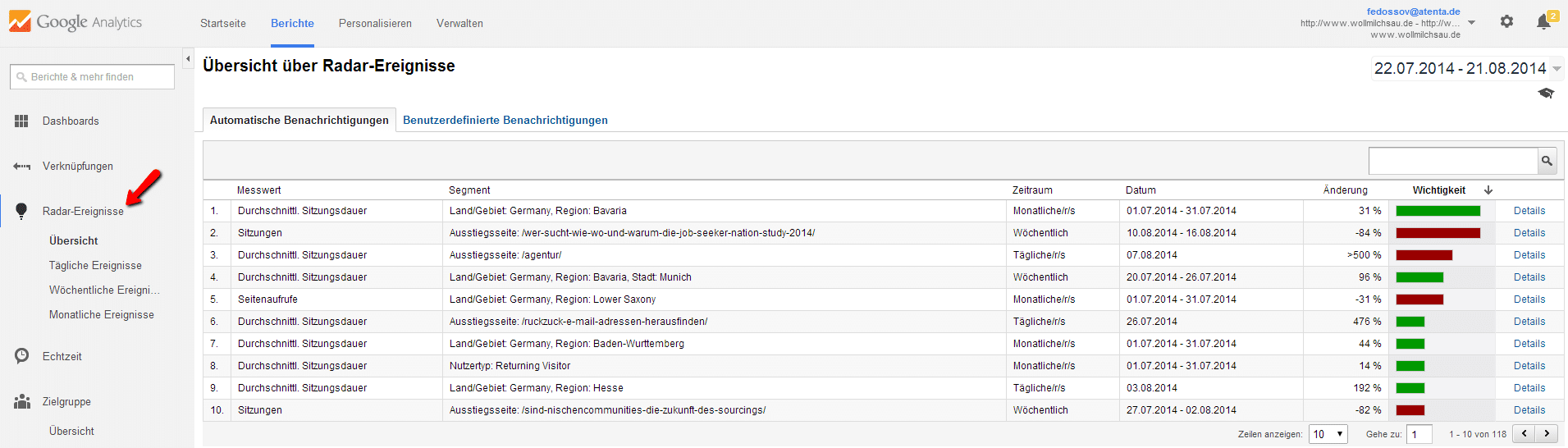 Übersicht aller Google Analytics Radar-Ereignisse