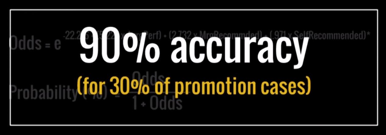 Die Beförderung per Algoritmus hat eine 90-prozentige Treffsicherheit in 30% der Fälle.