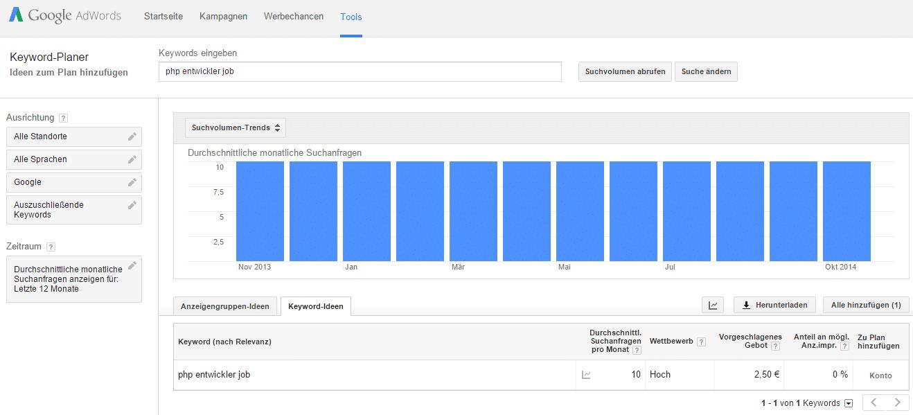 Simulation mit dem Google Keyword Tool