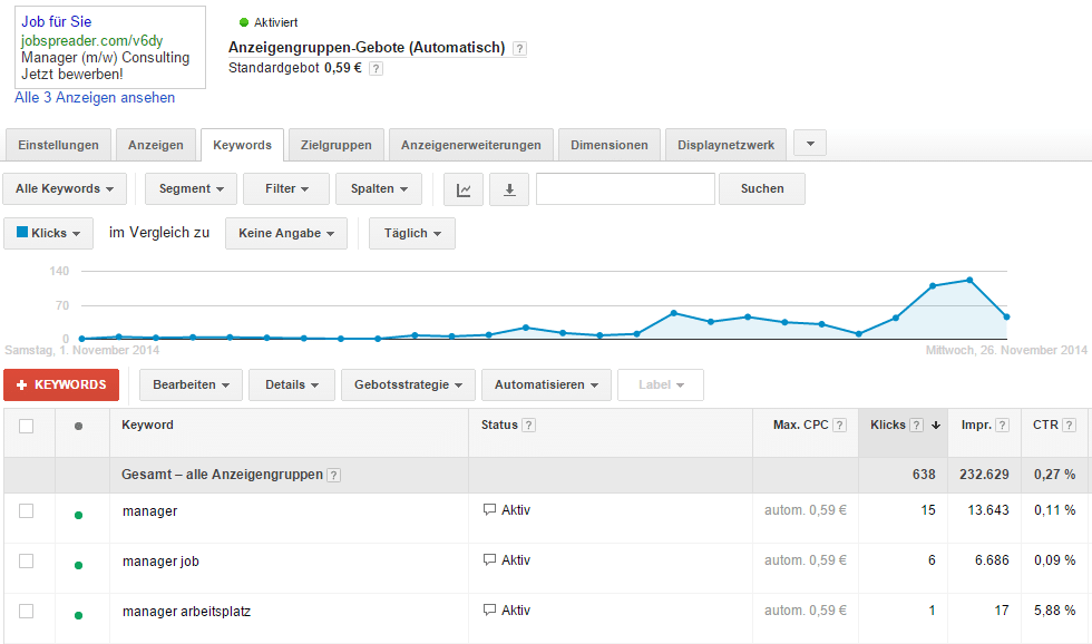 Personalmarketing Kampagne mit Google AdWords