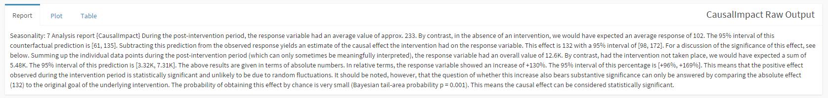 Die statistische Beweisführung kann im Tool genau nachverfolgt werden.