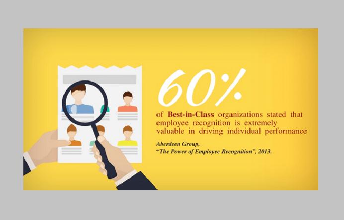 60% der Vorzeige-Unternehmen nennen die den Mitarbeitern ausgesprochene Anerkennung als extrem wertvollen Performance-Faktor.