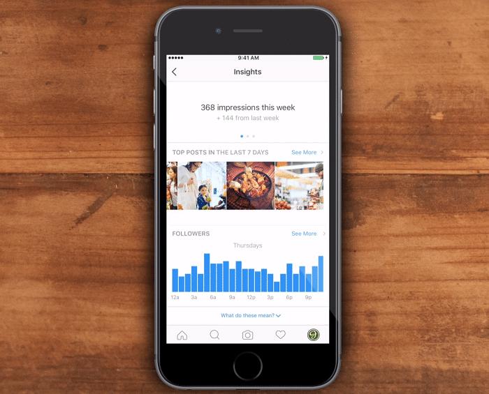 Instagram Business Insights