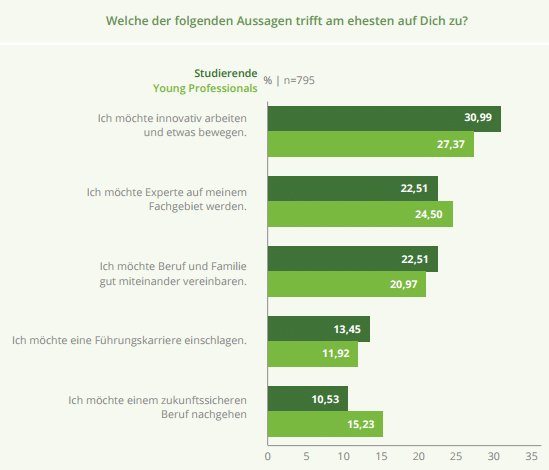 it-berufseinsteiger-grafik2