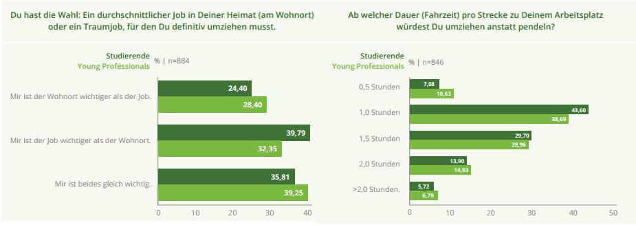 it-berufseinsteiger-grafik3