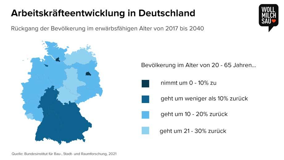 Arbeitskräfteentwicklung in Deutschland von 2017 bis 2040