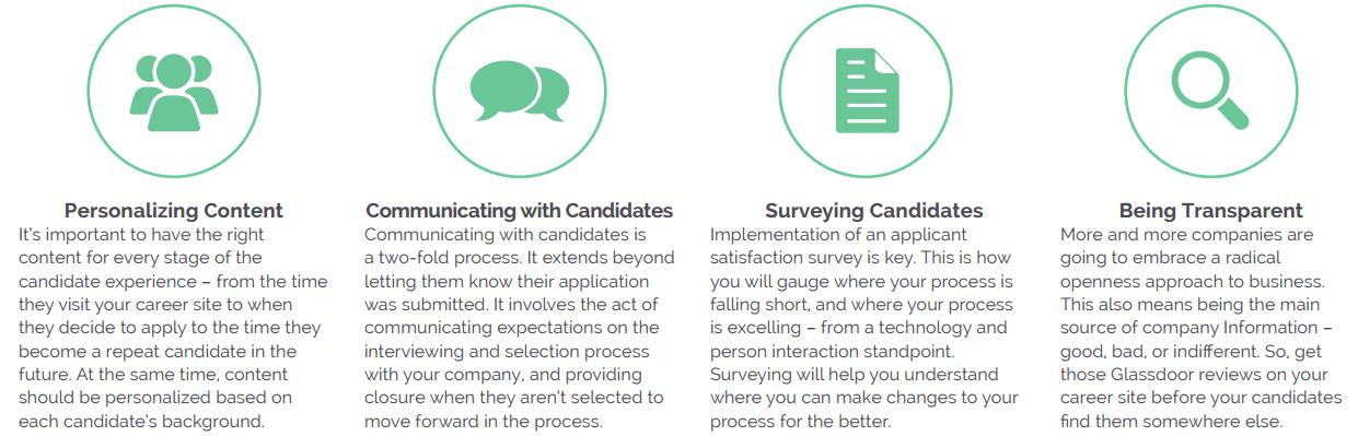 Talent Relationship Marketing: Auch amer. Firmen müssen an sich arbeiten - Grafik 3