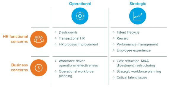 Relevanz von HR-Analytics im Unternehmenskontext