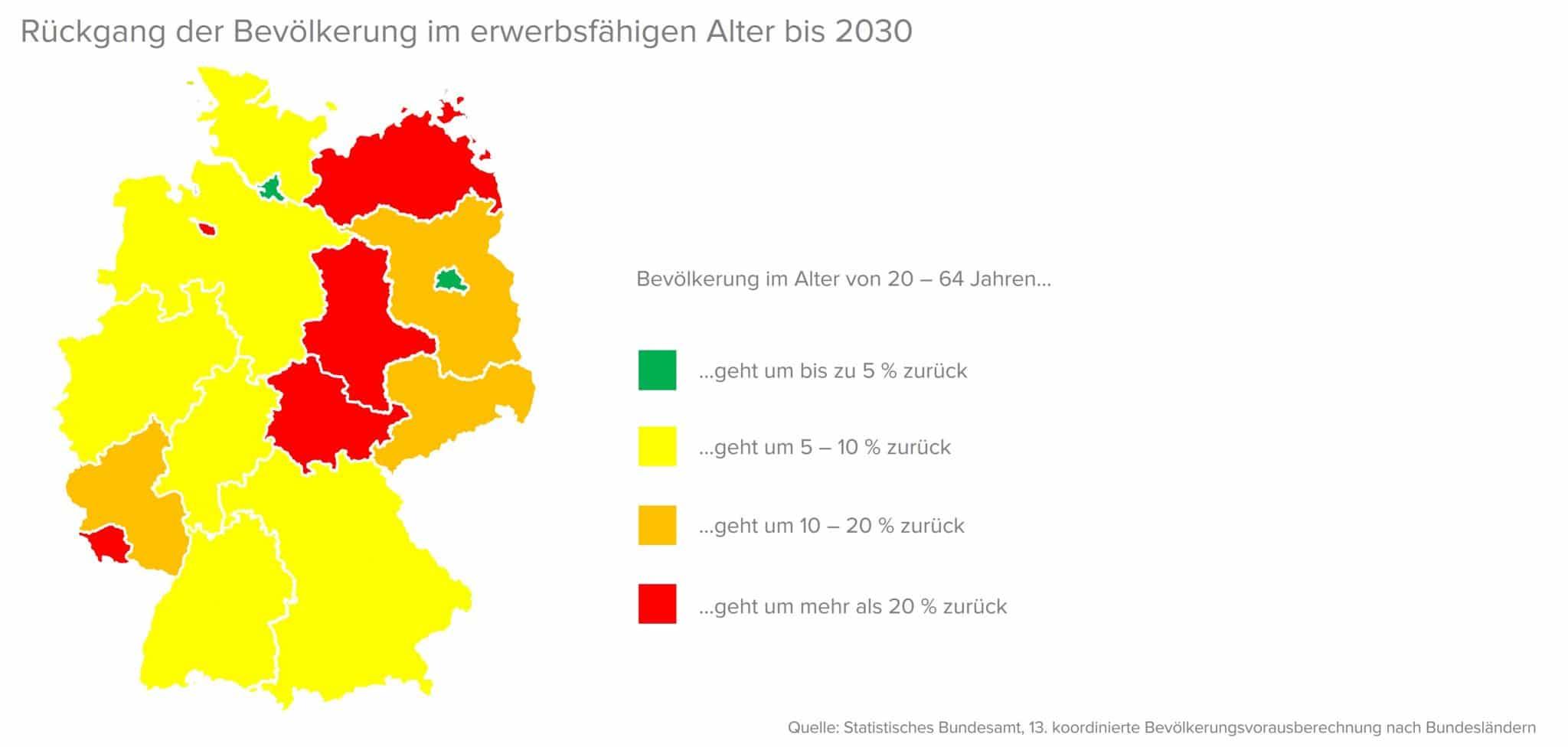 Arbeitskräfterückgang in Deutschland