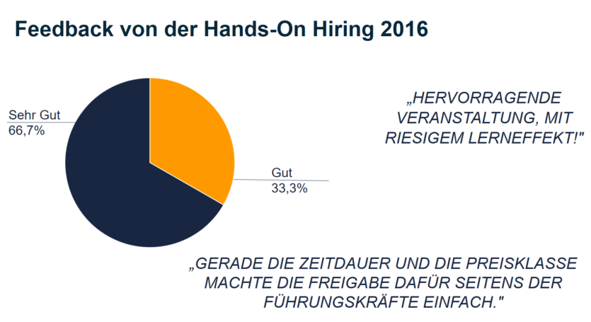 Feedback der Teilnehmer zur Hands-On Hiring 2016