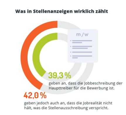 stellenanzeigen_und_Jobbeschreibung