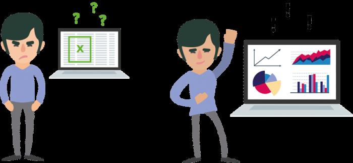 Programmatic Job Advertising - Mit Daten zum Erfolg
