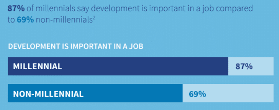 Millennials-Talent-Development-1