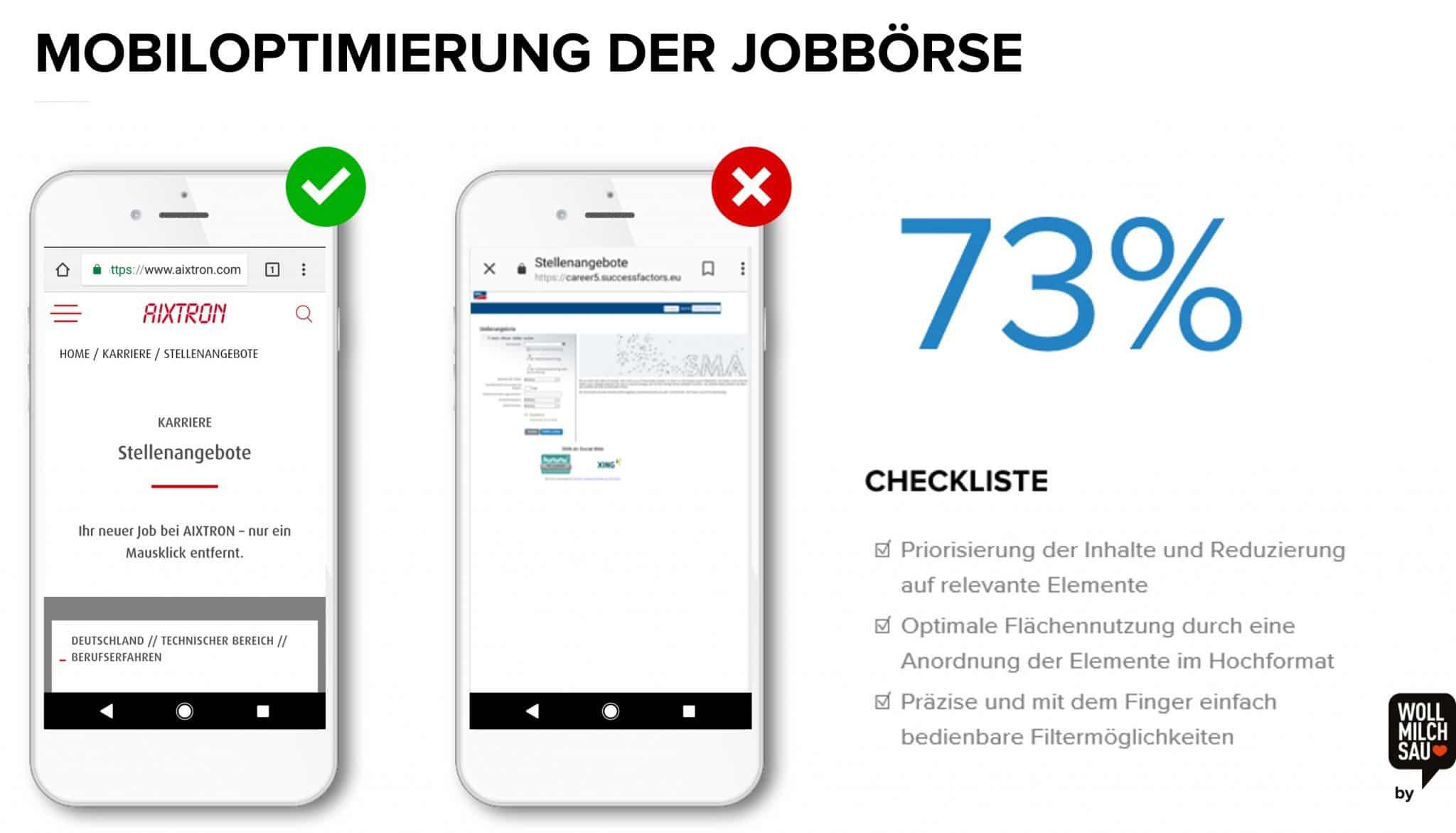 Online Recruiting Studie 2018 Jobbörsen