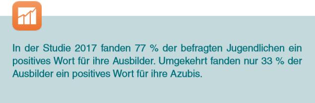 Azubi_Recruiting_Studie_2019_Einstellung_gegenüber_Azubis