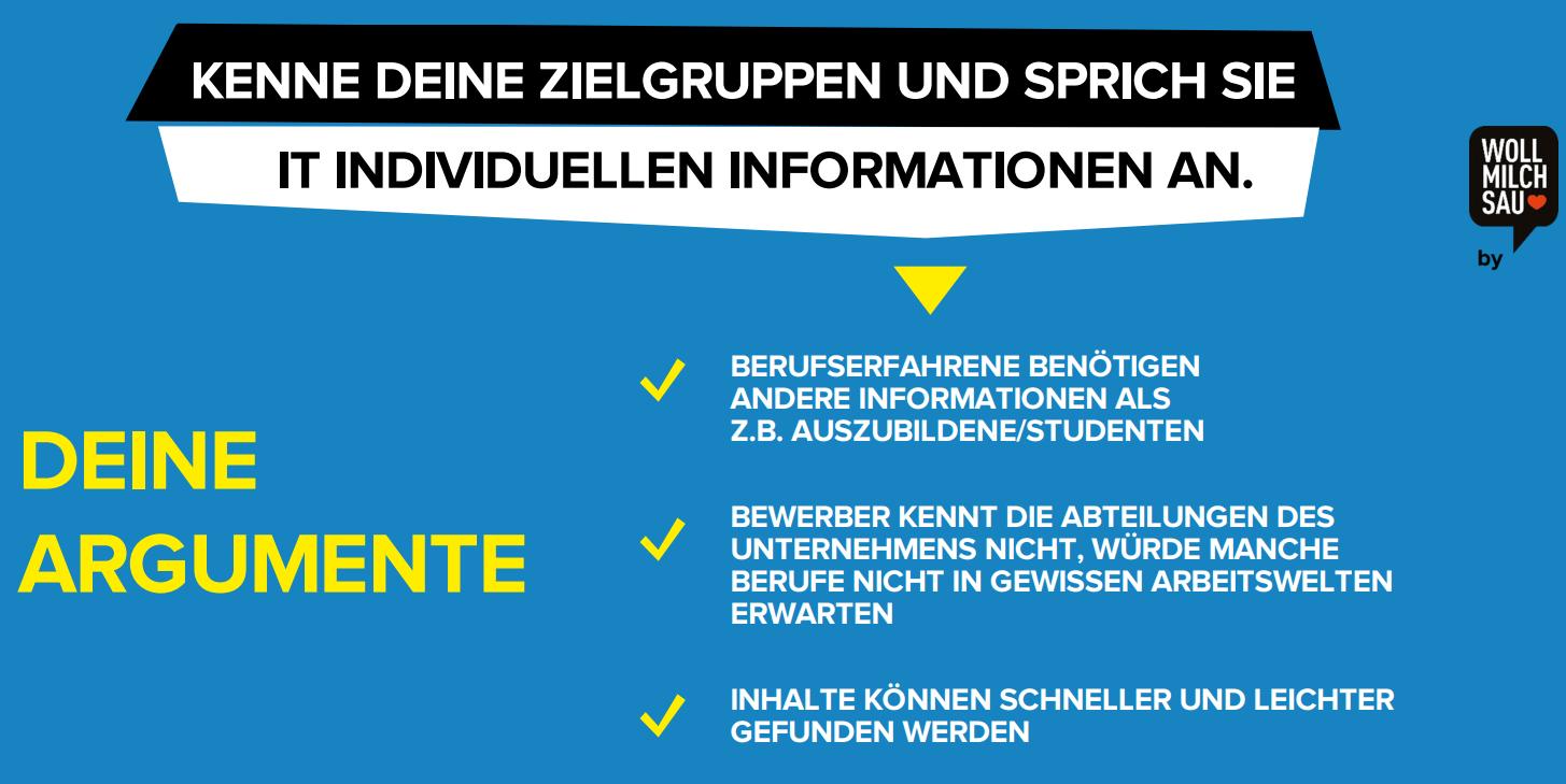 Karrierseiten-Whitepaper These Zielgruppe Grafik