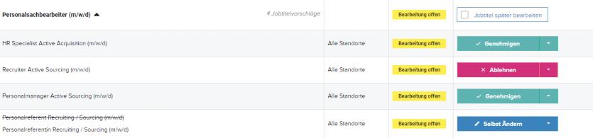 Jobtitel Synonyme Cloning Jobspreader Wollmilchsau