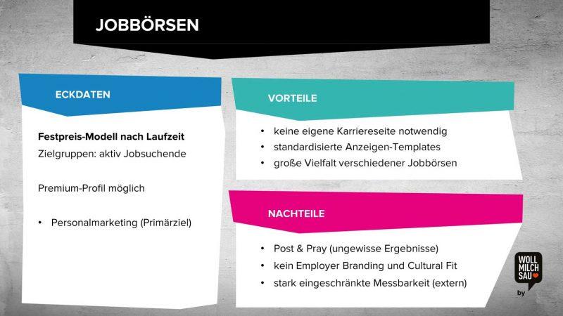 Personalmarketing-Mix: Vor- und Nachteile der Jobbörsen