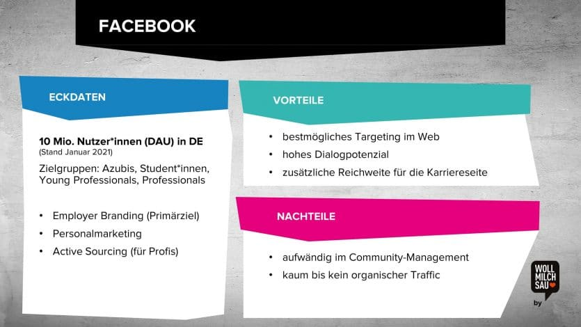 Social Media Recruiting Facebook